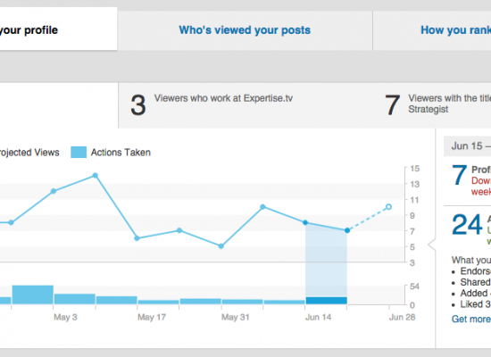 5 Ways to Increase Profile Views by Recruiters on LinkedIn